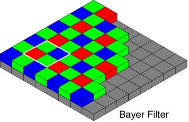 Filtro Bayer