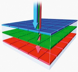 Sensor de imagen FOVEON